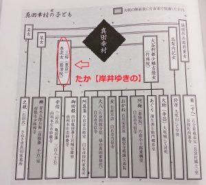 真田幸村の子供たちの家系図