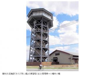 実際の展望塔